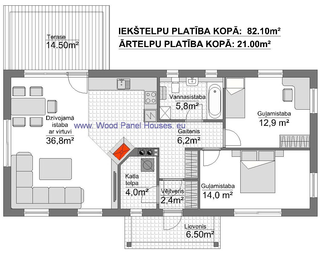 māju projektēšana